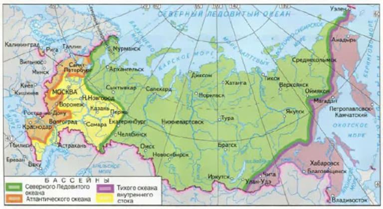 речная система России