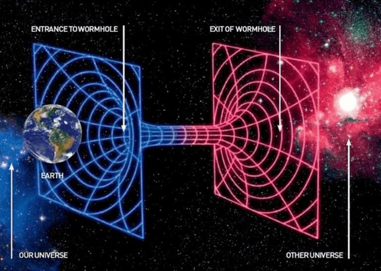 теория относительности