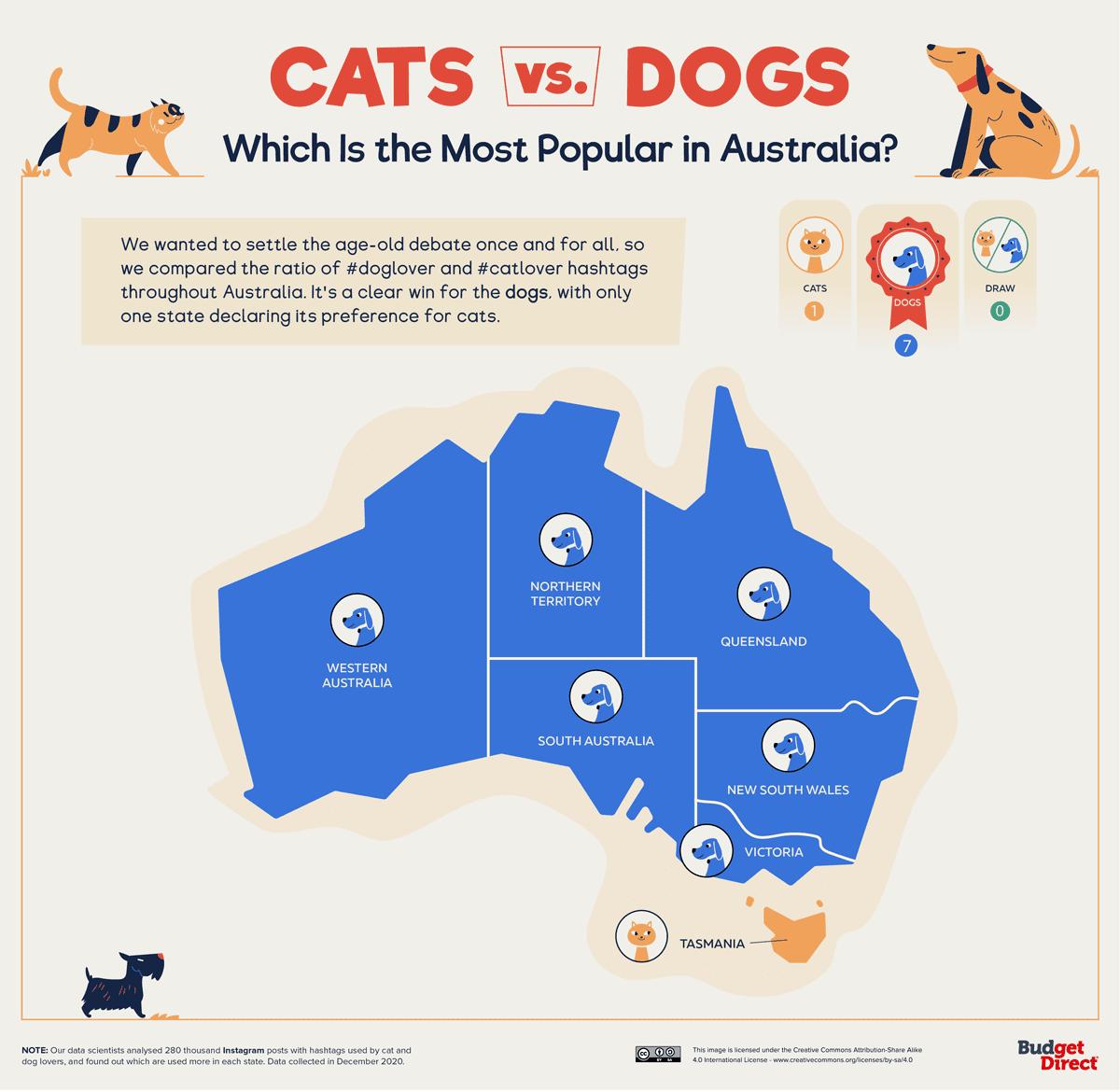 Австралийские любители кошек живут на Тасмании