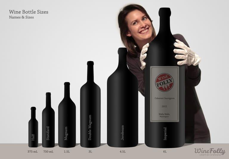 Размеры винных бутылок