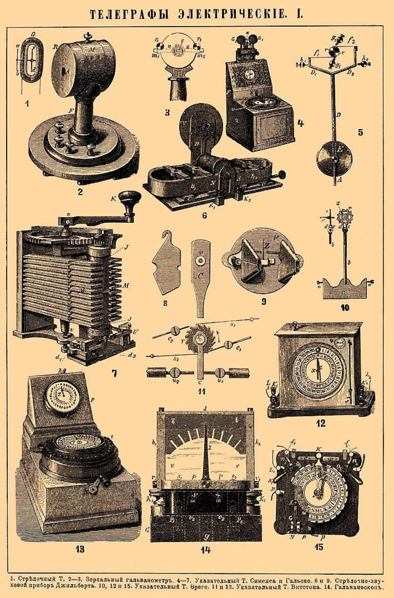 электромеханические телеграфы